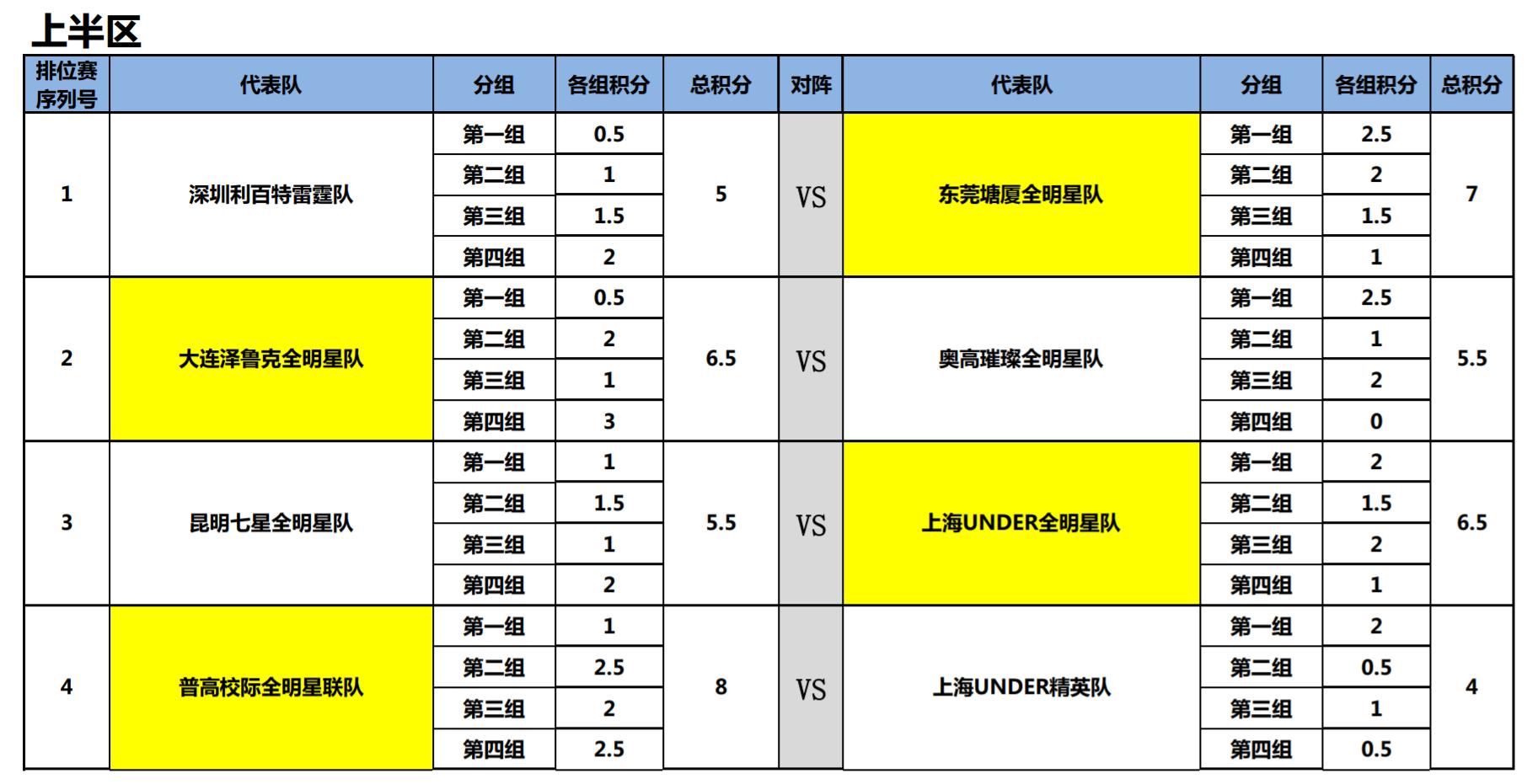 排位赛 决赛轮 1.png